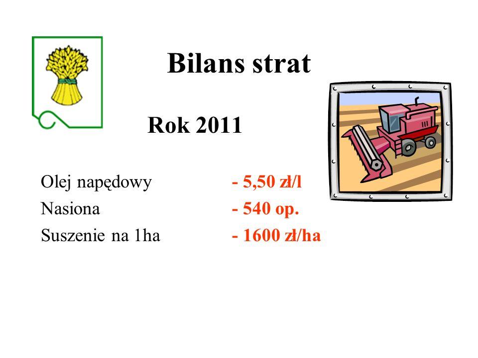 Bilans strat Rok 2011 Olej napędowy - 5,50 zł/l Nasiona - 540 op. Suszenie na 1ha - 1600 zł/ha