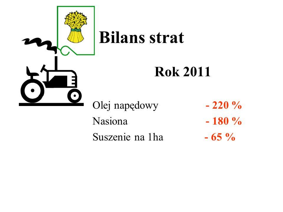 Bilans strat Rok 2011 Olej napędowy - 220 % Nasiona - 180 % Suszenie na 1ha - 65 %