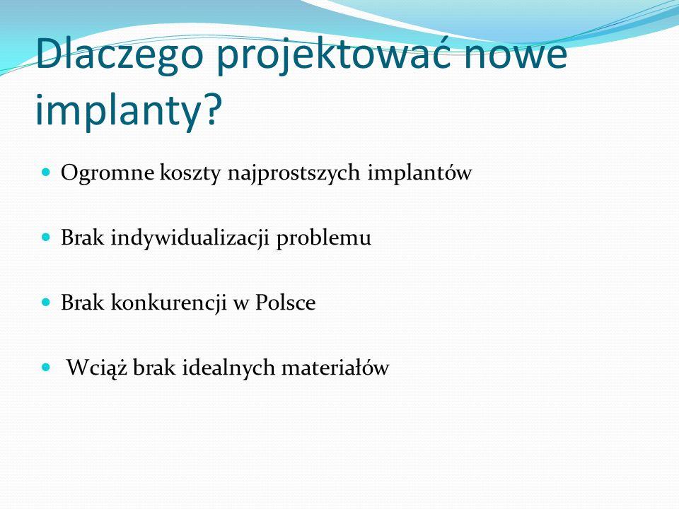 Dlaczego projektować nowe implanty? Ogromne koszty najprostszych implantów Brak indywidualizacji problemu Brak konkurencji w Polsce Wciąż brak idealny