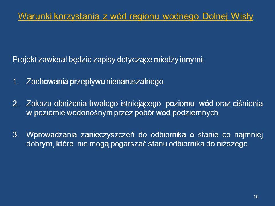 Warunki korzystania z wód regionu wodnego Dolnej Wisły Projekt zawierał będzie zapisy dotyczące miedzy innymi: 1.Zachowania przepływu nienaruszalnego.