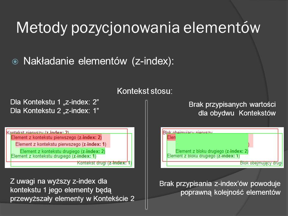 Metody pozycjonowania elementów Nakładanie elementów (z-index): Kontekst stosu: Z uwagi na wyższy z-index dla kontekstu 1 jego elementy będą przewyższ
