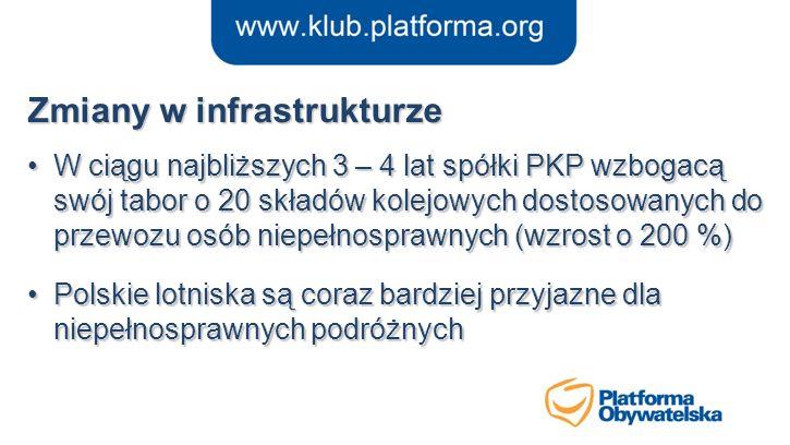 Zmiany w infrastrukturze W ciągu najbliższych 3 – 4 lat spółki PKP wzbogacą swój tabor o 20 składów kolejowych dostosowanych do przewozu osób niepełno