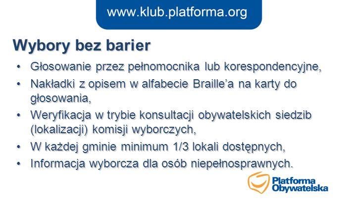 Wybory bez barier Głosowanie przez pełnomocnika lub korespondencyjne,Głosowanie przez pełnomocnika lub korespondencyjne, Nakładki z opisem w alfabecie