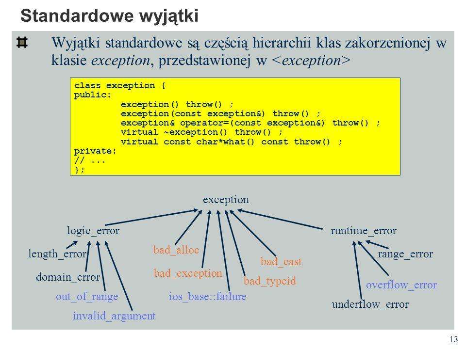 13 Standardowe wyjątki Wyjątki standardowe są częścią hierarchii klas zakorzenionej w klasie exception, przedstawionej w class exception { public: exc
