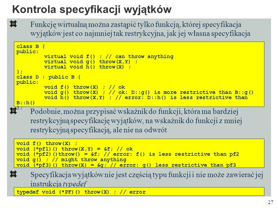 27 Kontrola specyfikacji wyjątków Funkcję wirtualną można zastąpić tylko funkcją, której specyfikacja wyjątków jest co najmniej tak restrykcyjna, jak