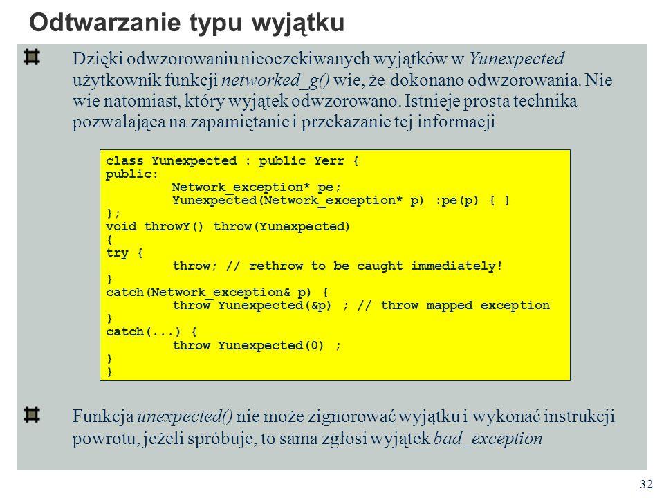32 Odtwarzanie typu wyjątku Dzięki odwzorowaniu nieoczekiwanych wyjątków w Yunexpected użytkownik funkcji networked_g() wie, że dokonano odwzorowania.