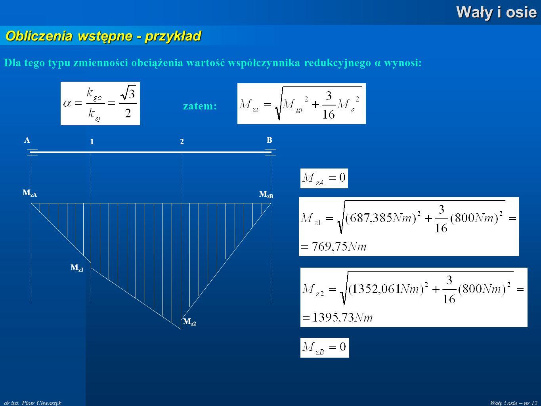Wały i osie – nr 12 Wały i osie dr inż. Piotr Chwastyk Obliczenia wstępne - przykład Dla tego typu zmienności obciążenia wartość współczynnika redukcy
