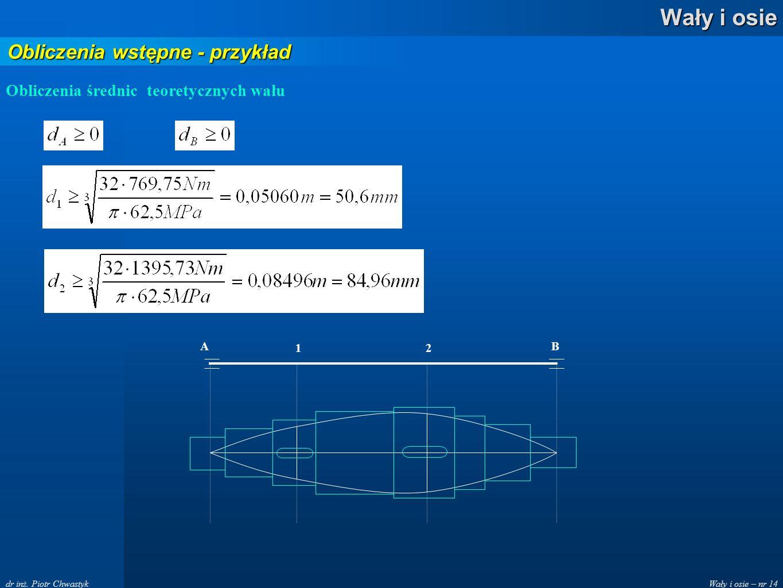 Wały i osie – nr 14 Wały i osie dr inż. Piotr Chwastyk Obliczenia wstępne - przykład Obliczenia średnic teoretycznych wału 12 AB