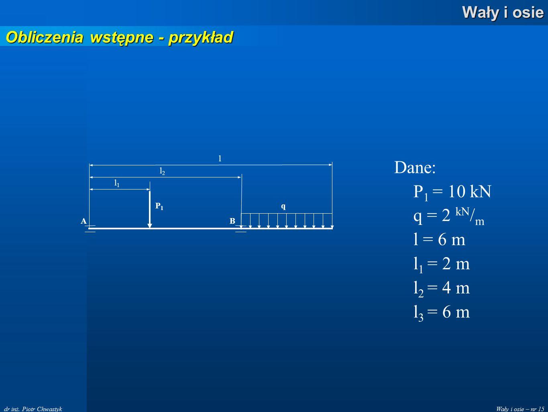 Wały i osie – nr 15 Wały i osie dr inż. Piotr Chwastyk l1l1 l2l2 l P1P1 q A B Dane: P 1 = 10 kN q = 2 kN / m l = 6 m l 1 = 2 m l 2 = 4 m l 3 = 6 m Obl
