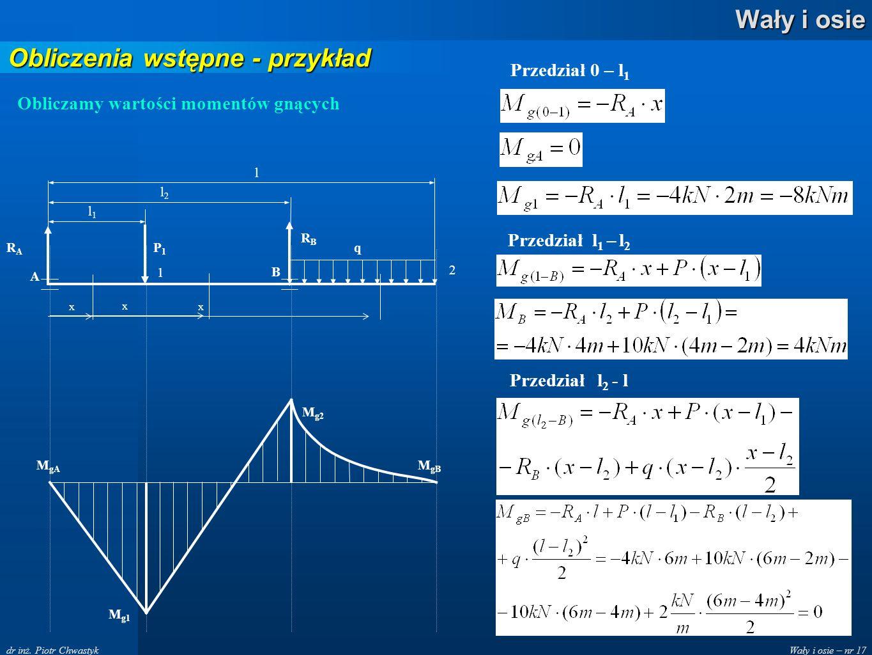 Wały i osie – nr 17 Wały i osie dr inż. Piotr Chwastyk Obliczenia wstępne - przykład Obliczamy wartości momentów gnących M gA M g1 M g2 M gB l1l1 l2l2