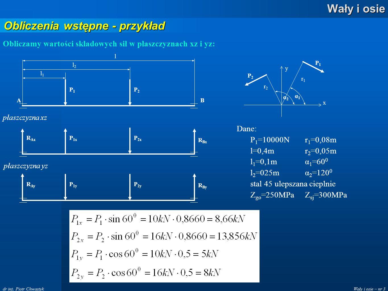 Wały i osie – nr 3 Wały i osie dr inż. Piotr Chwastyk Obliczenia wstępne - przykład l1l1 l2l2 l P1P1 P2P2 P 1x P 2x P 1y P 2y AB R Bx R By R Ax R Ay p