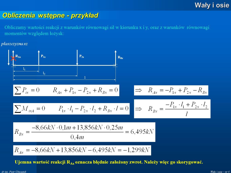 Wały i osie – nr 4 Wały i osie dr inż. Piotr Chwastyk Obliczenia wstępne - przykład Obliczamy wartości reakcji z warunków równowagi sił w kierunku x i