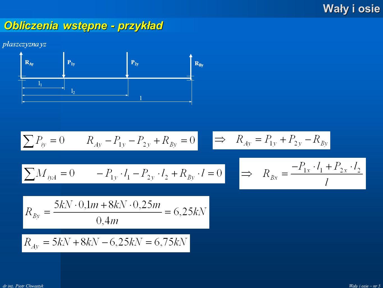 Wały i osie – nr 5 Wały i osie dr inż. Piotr Chwastyk Obliczenia wstępne - przykład P 1y P 2y R By R Ay płaszczyzna yz l2l2 l l1l1