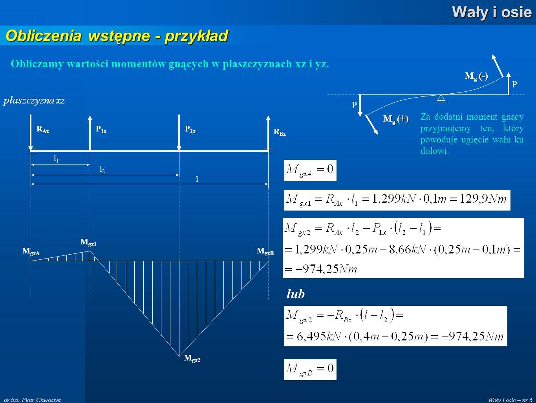 Wały i osie – nr 6 Wały i osie dr inż. Piotr Chwastyk Obliczenia wstępne - przykład Obliczamy wartości momentów gnących w płaszczyznach xz i yz. P 1x