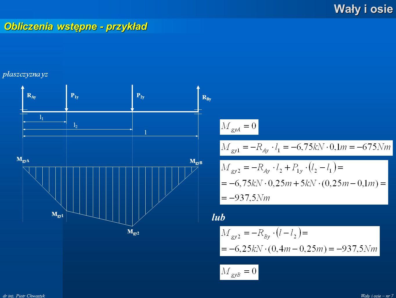 Wały i osie – nr 7 Wały i osie dr inż. Piotr Chwastyk Obliczenia wstępne - przykład P 1y P 2y R By R Ay płaszczyzna yz lub M gyA M gy1 M gy2 M gyB l2l