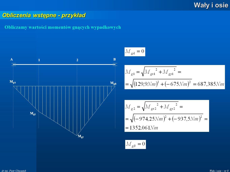 Wały i osie – nr 8 Wały i osie dr inż. Piotr Chwastyk Obliczenia wstępne - przykład Obliczamy wartości momentów gnących wypadkowych 12 A M gA M g1 M g