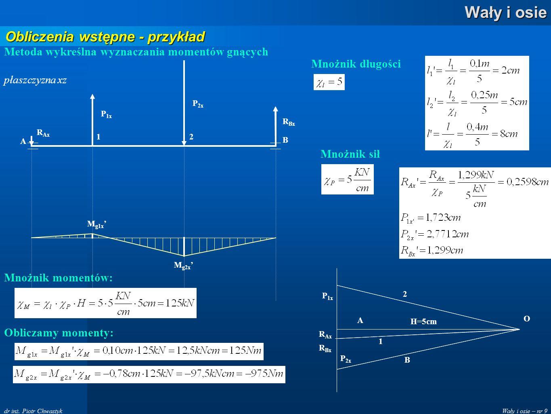 Wały i osie – nr 9 Wały i osie dr inż. Piotr Chwastyk Obliczenia wstępne - przykład 12 A B R Ax P 1x P 2x R Bx Metoda wykreślna wyznaczania momentów g