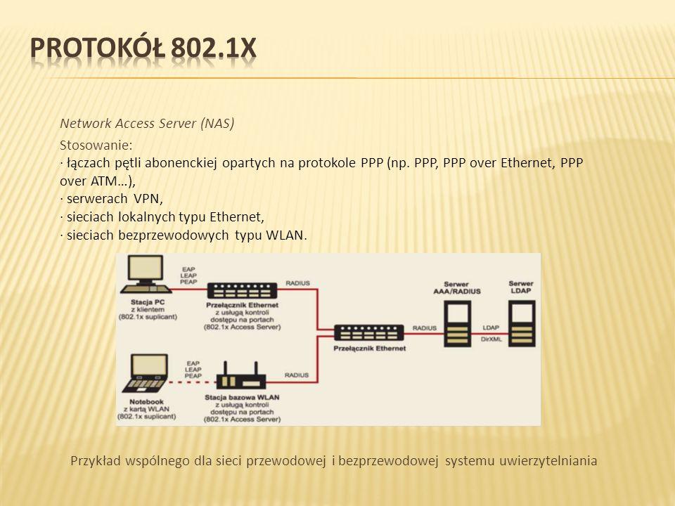 Przykład wspólnego dla sieci przewodowej i bezprzewodowej systemu uwierzytelniania Network Access Server (NAS) Stosowanie: · łączach pętli abonenckiej