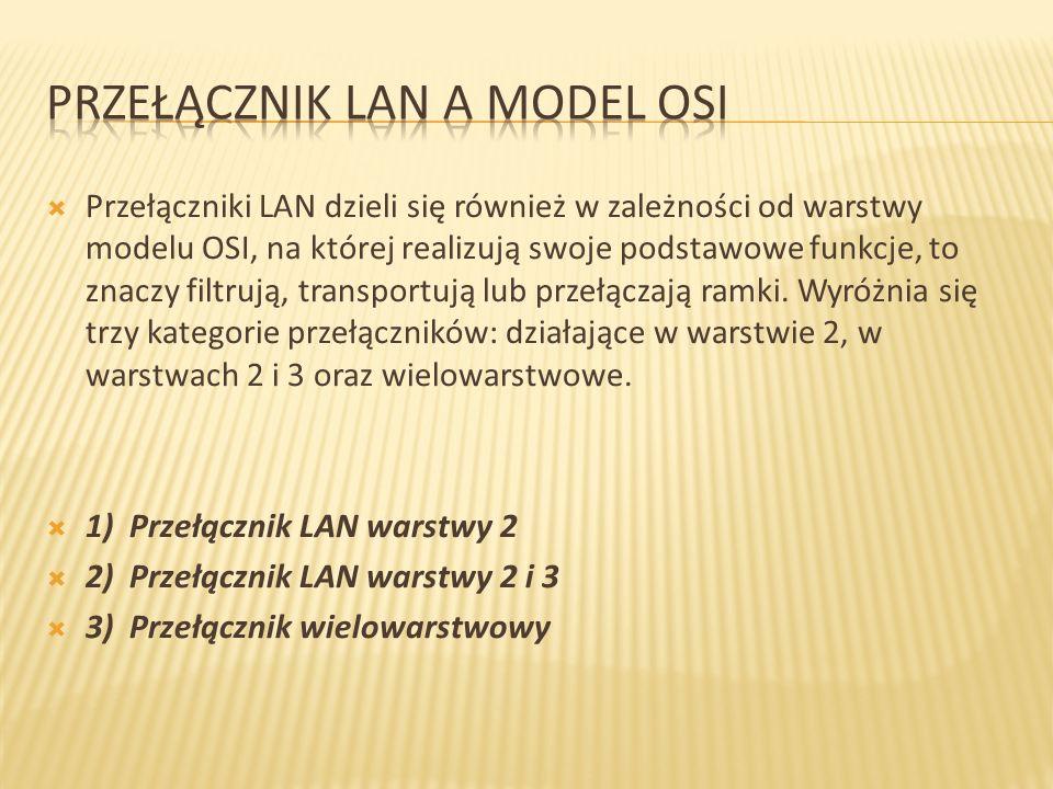 Przełączniki LAN dzieli się również w zależności od warstwy modelu OSI, na której realizują swoje podstawowe funkcje, to znaczy filtrują, transportują