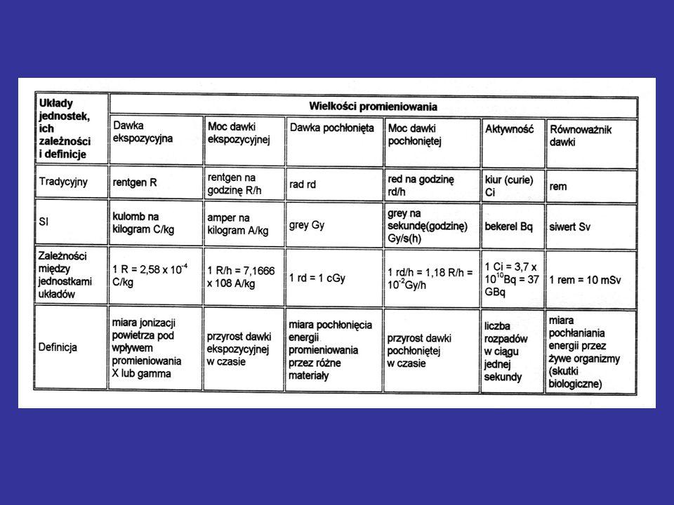 OrganizmLD 50/30 (Sv) człowiek3-4 małpa5-6 osioł7,8 koza3,5 żółw15 nietoperz150 ślimak80-200 mucha800 pantofelek3000 Dawka letalna (LD 50/30 ) została wprowadzona w związku z faktem, iż jednakowe dawki promieniowania wywierają na różne organizmy różne skutki.