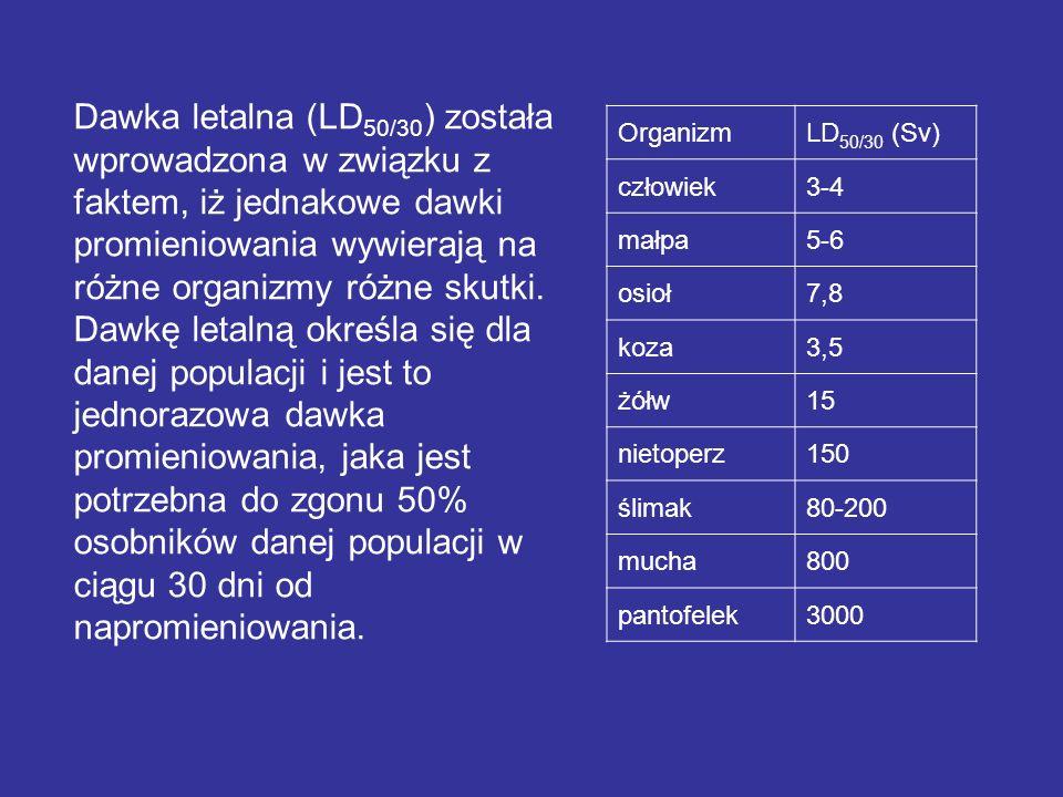 OrganizmLD 50/30 (Sv) człowiek3-4 małpa5-6 osioł7,8 koza3,5 żółw15 nietoperz150 ślimak80-200 mucha800 pantofelek3000 Dawka letalna (LD 50/30 ) została
