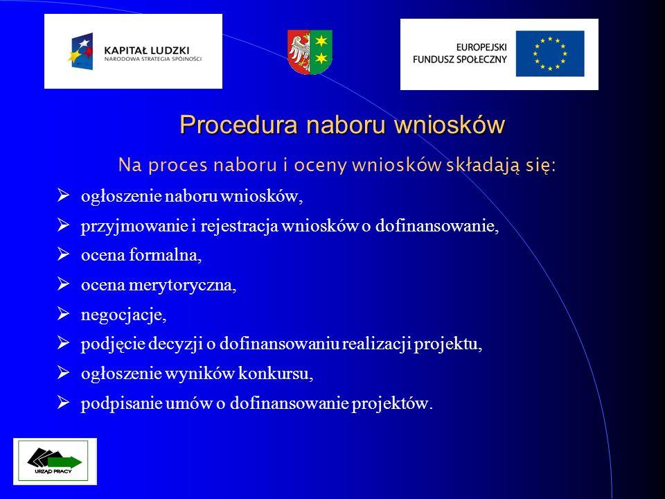 Procedura naboru wniosków Na proces naboru i oceny wniosków składają się: ogłoszenie naboru wniosków, przyjmowanie i rejestracja wniosków o dofinansow