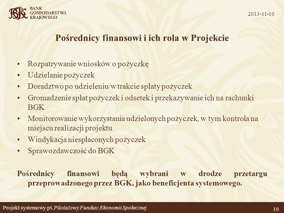 Pośrednicy finansowi i ich rola w Projekcie Rozpatrywanie wniosków o pożyczkę Udzielanie pożyczek Doradztwo po udzieleniu/w trakcie spłaty pożyczek Gr