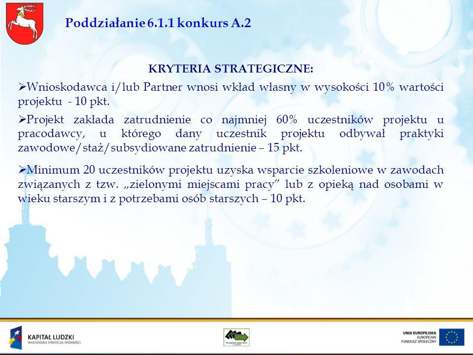 Poddziałanie 6.1.1 konkurs A.2 KRYTERIA STRATEGICZNE: Wnioskodawca i/lub Partner wnosi wkład własny w wysokości 10% wartości projektu - 10 pkt. Projek