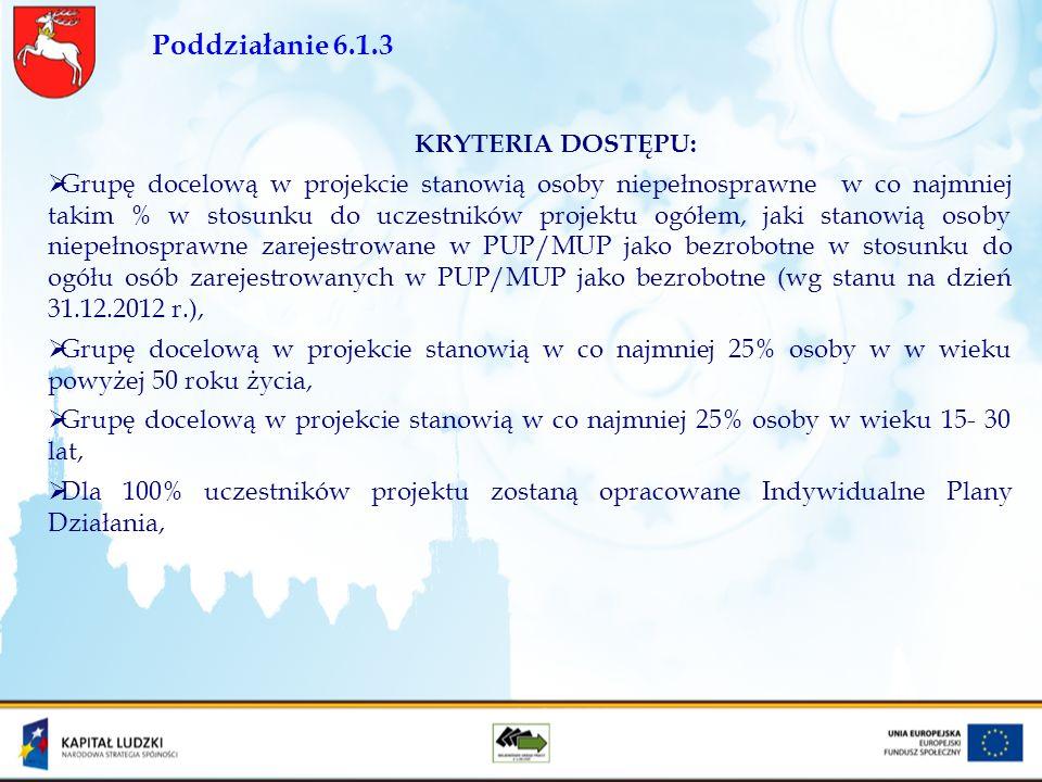 Poddziałanie 6.1.3 KRYTERIA DOSTĘPU: Grupę docelową w projekcie stanowią osoby niepełnosprawne w co najmniej takim % w stosunku do uczestników projekt