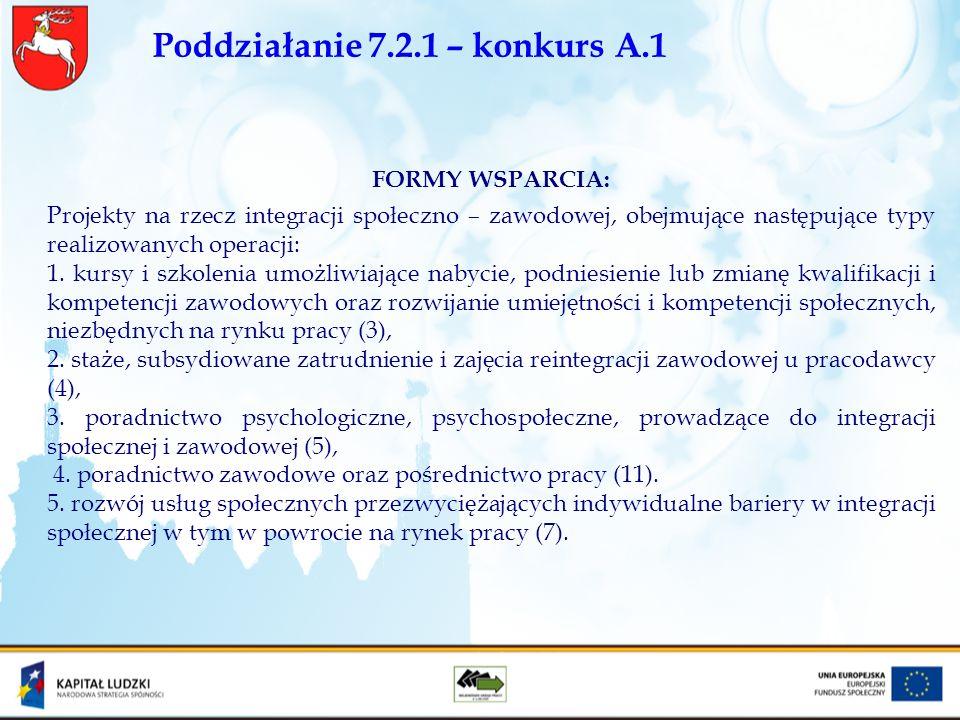 Poddziałanie 7.2.1 – konkurs A.1 FORMY WSPARCIA: Projekty na rzecz integracji społeczno – zawodowej, obejmujące następujące typy realizowanych operacj