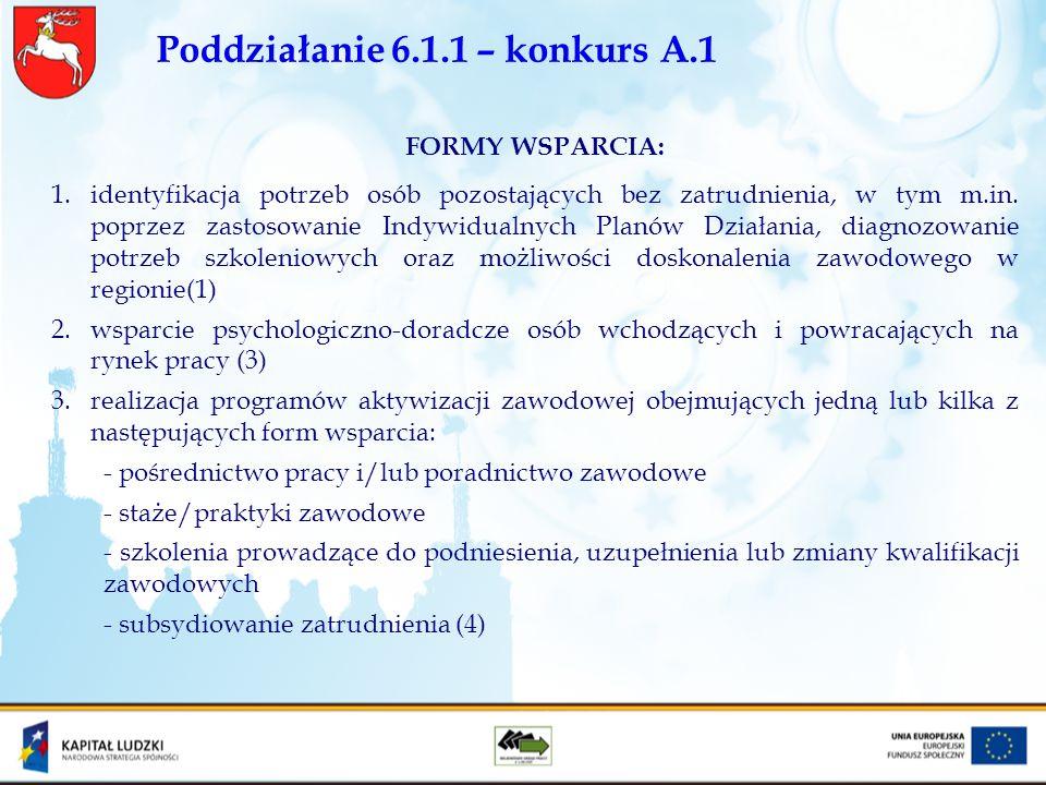 Poddziałanie 6.1.1 – konkurs A.1 FORMY WSPARCIA: 1.identyfikacja potrzeb osób pozostających bez zatrudnienia, w tym m.in. poprzez zastosowanie Indywid