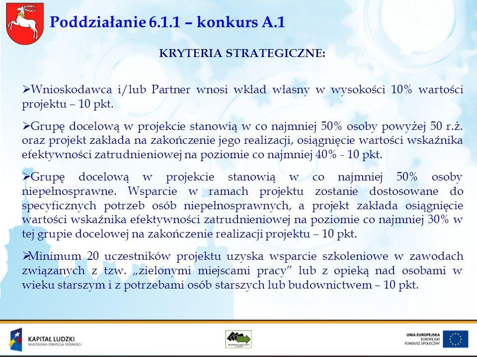 Poddziałanie 6.1.1 – konkurs A.1 KRYTERIA STRATEGICZNE: Wnioskodawca i/lub Partner wnosi wkład własny w wysokości 10% wartości projektu – 10 pkt. Grup