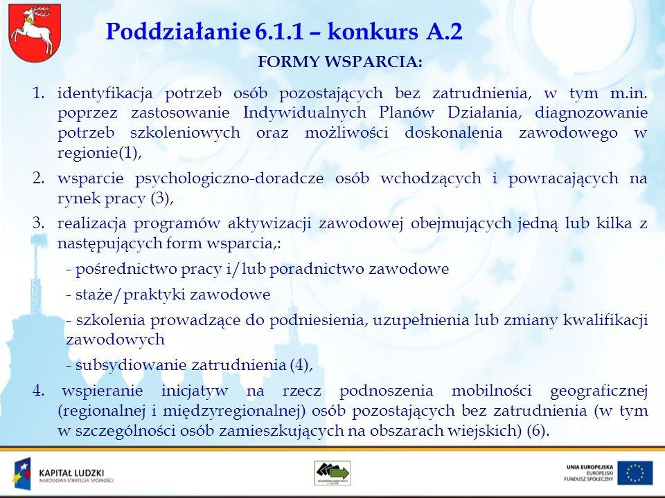 Poddziałanie 6.1.1 – konkurs A.2 FORMY WSPARCIA: 1.identyfikacja potrzeb osób pozostających bez zatrudnienia, w tym m.in. poprzez zastosowanie Indywid