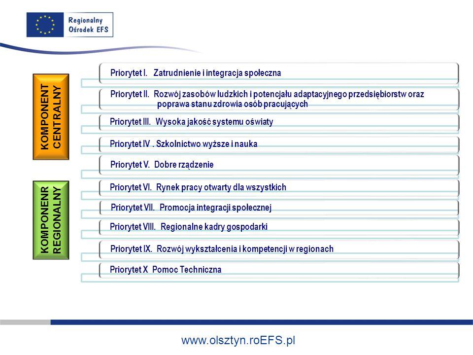 www.olsztyn.roEFS.pl Priorytet I. Zatrudnienie i integracja społeczna Priorytet II.