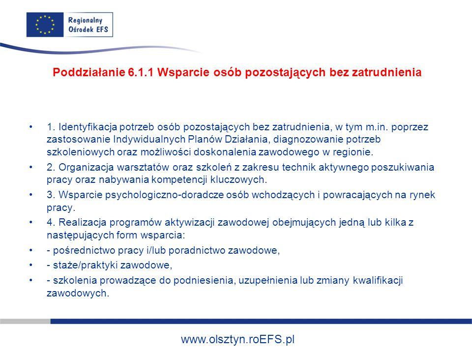 www.olsztyn.roEFS.pl 1. Identyfikacja potrzeb osób pozostających bez zatrudnienia, w tym m.in.