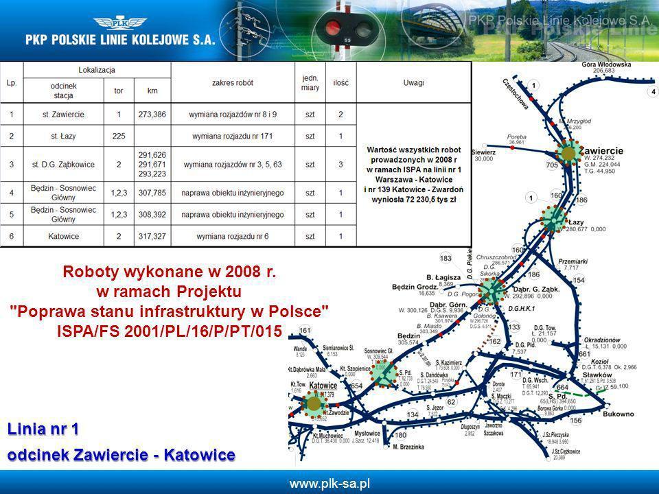 www.plk-sa.pl Linia nr 1 odcinek Zawiercie - Katowice Roboty inwestycyjne wykonane w 2009 r.