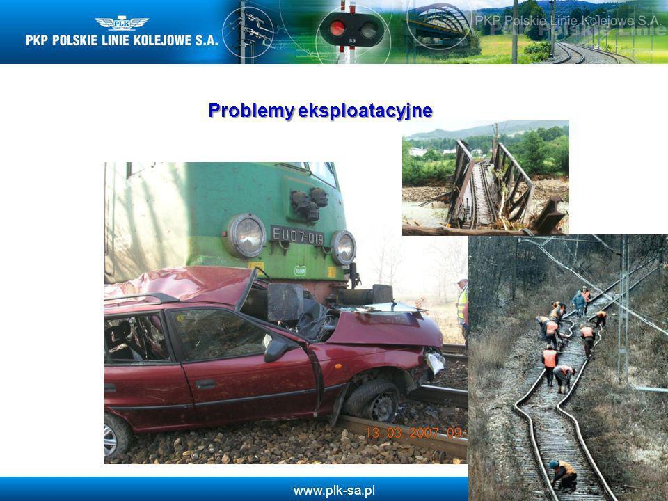 www.plk-sa.pl Problemy eksploatacyjne 7
