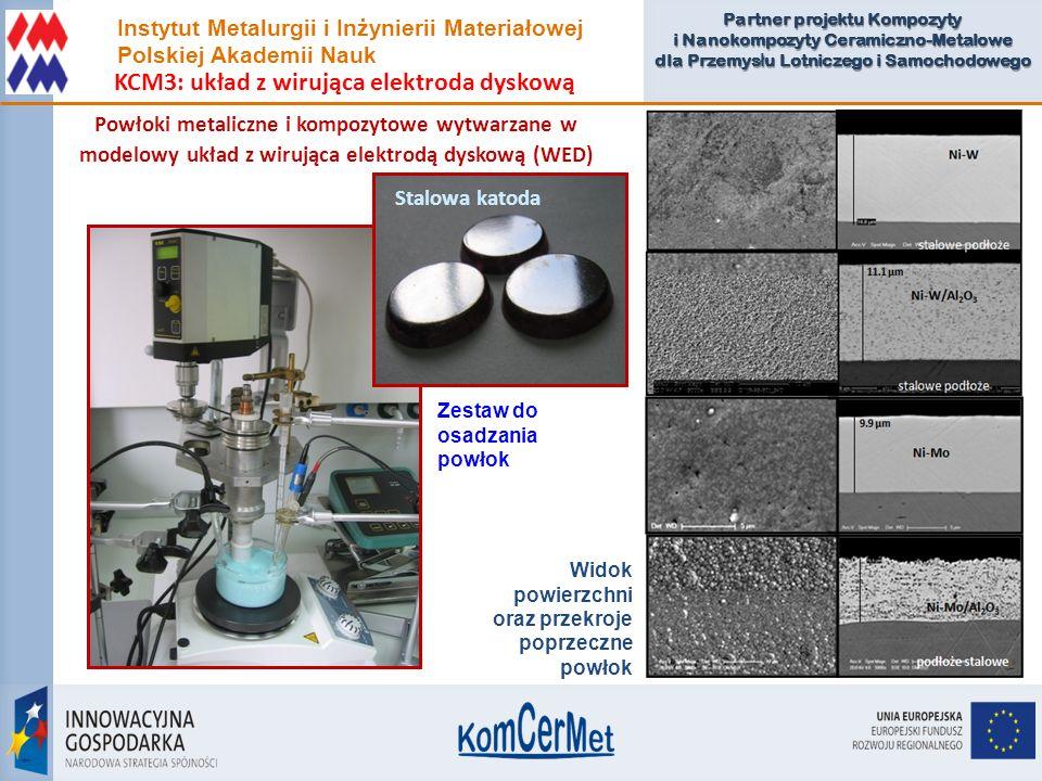 Partner projektu Kompozyty i Nanokompozyty Ceramiczno-Metalowe dla Przemys ł u Lotniczego i Samochodowego Instytut Metalurgii i Inżynierii Materiałowe