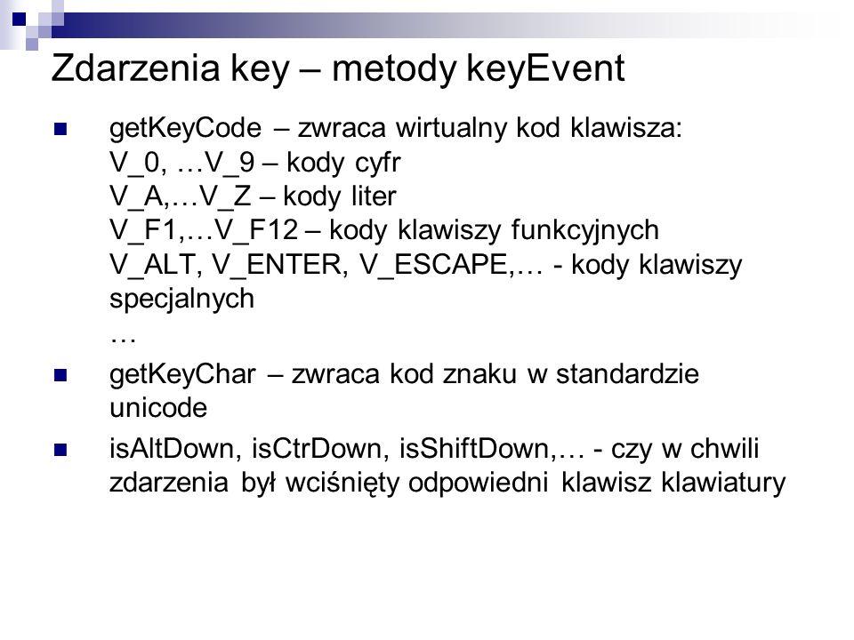 Zdarzenia key – metody keyEvent getKeyCode – zwraca wirtualny kod klawisza: V_0, …V_9 – kody cyfr V_A,…V_Z – kody liter V_F1,…V_F12 – kody klawiszy fu
