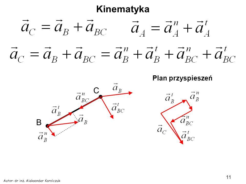 Autor: dr inż. Aleksander Karolczuk 11 Kinematyka B C Plan przyspieszeń