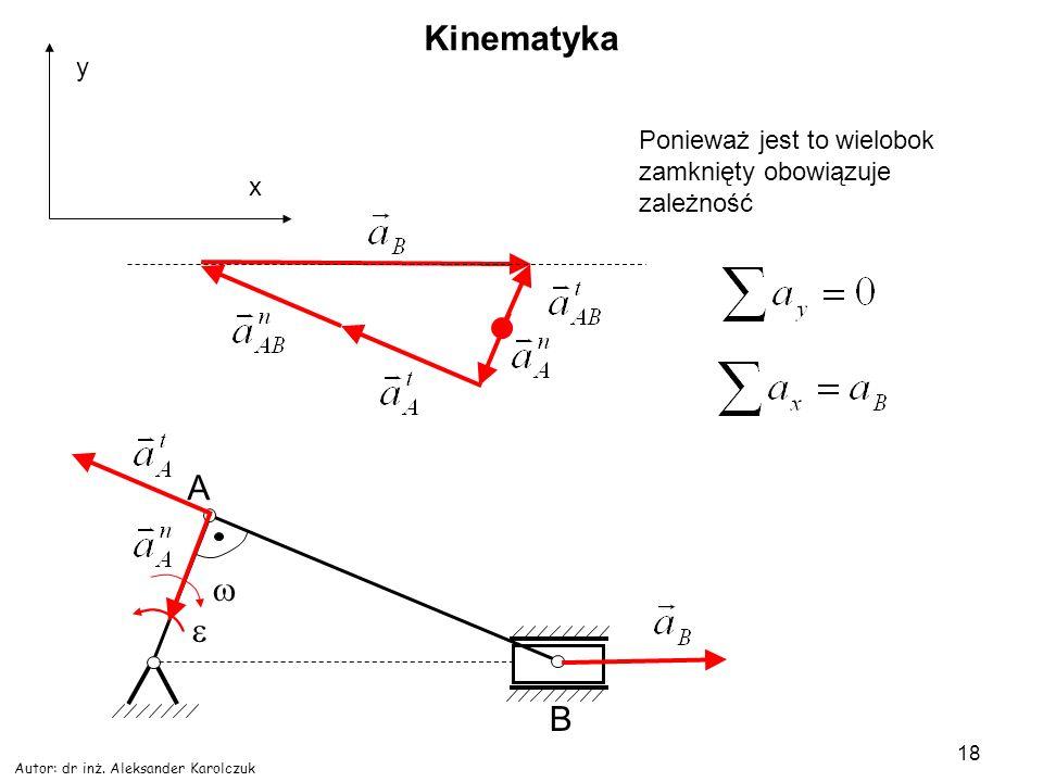 Autor: dr inż. Aleksander Karolczuk 18 Kinematyka A B x y Ponieważ jest to wielobok zamknięty obowiązuje zależność