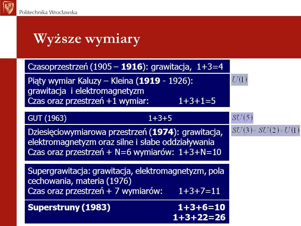 Wyższe wymiary Czasoprzestrzeń (1905 – 1916): grawitacja, 1+3=4 Supergrawitacja: grawitacja, elektromagnetyzm, pola cechowania, materia (1976) Czas or