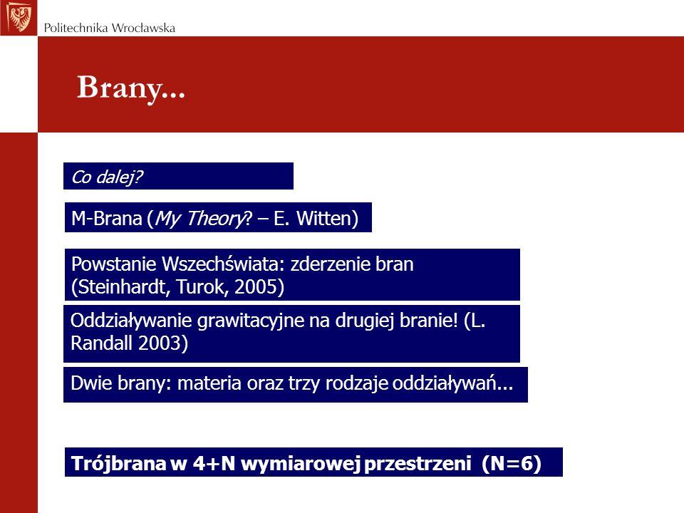 Brany... M-Brana (My Theory? – E. Witten) Dwie brany: materia oraz trzy rodzaje oddziaływań... Powstanie Wszechświata: zderzenie bran (Steinhardt, Tur