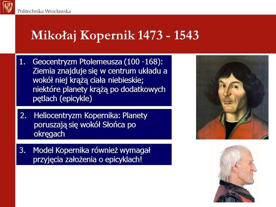 Mikołaj Kopernik 1473 - 1543 1.Geocentryzm Ptolemeusza (100 -168): Ziemia znajduje się w centrum układu a wokół niej krążą ciała niebieskie; niektóre