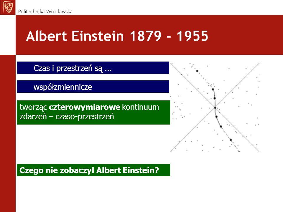 tworząc czterowymiarowe kontinuum zdarzeń – czaso-przestrzeń współzmiennicze Albert Einstein 1879 - 1955 Czas i przestrzeń są... Czego nie zobaczył Al