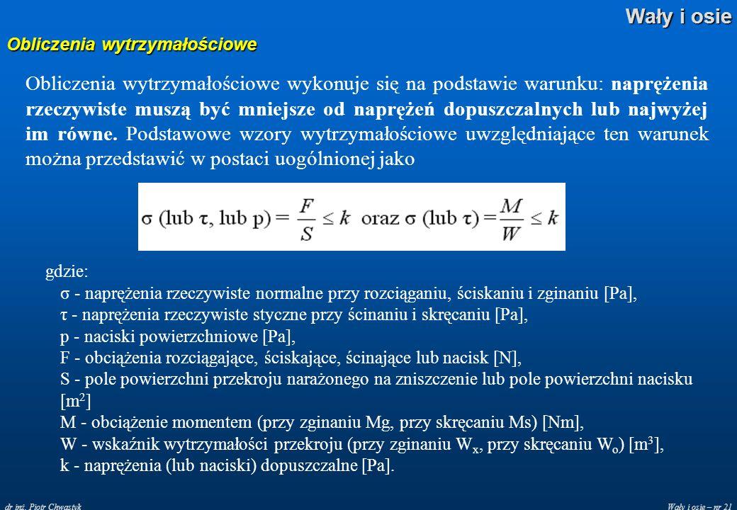 Wały i osie – nr 21 Wały i osie dr inż. Piotr Chwastyk Obliczenia wytrzymałościowe Obliczenia wytrzymałościowe wykonuje się na podstawie warunku: napr