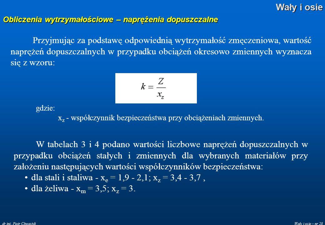 Wały i osie – nr 28 Wały i osie dr inż. Piotr Chwastyk Obliczenia wytrzymałościowe – naprężenia dopuszczalne Przyjmując za podstawę odpowiednią wytrzy