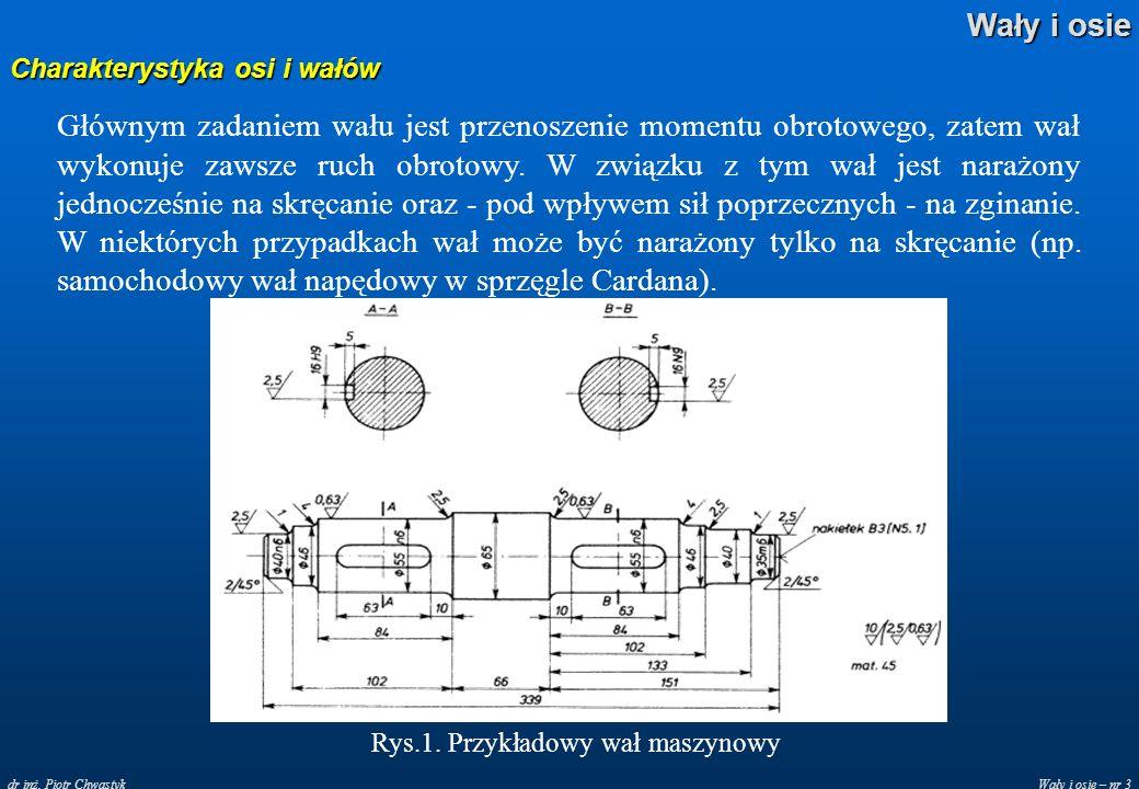 Wały i osie – nr 3 Wały i osie dr inż. Piotr Chwastyk Charakterystyka osi i wałów Głównym zadaniem wału jest przenoszenie momentu obrotowego, zatem wa