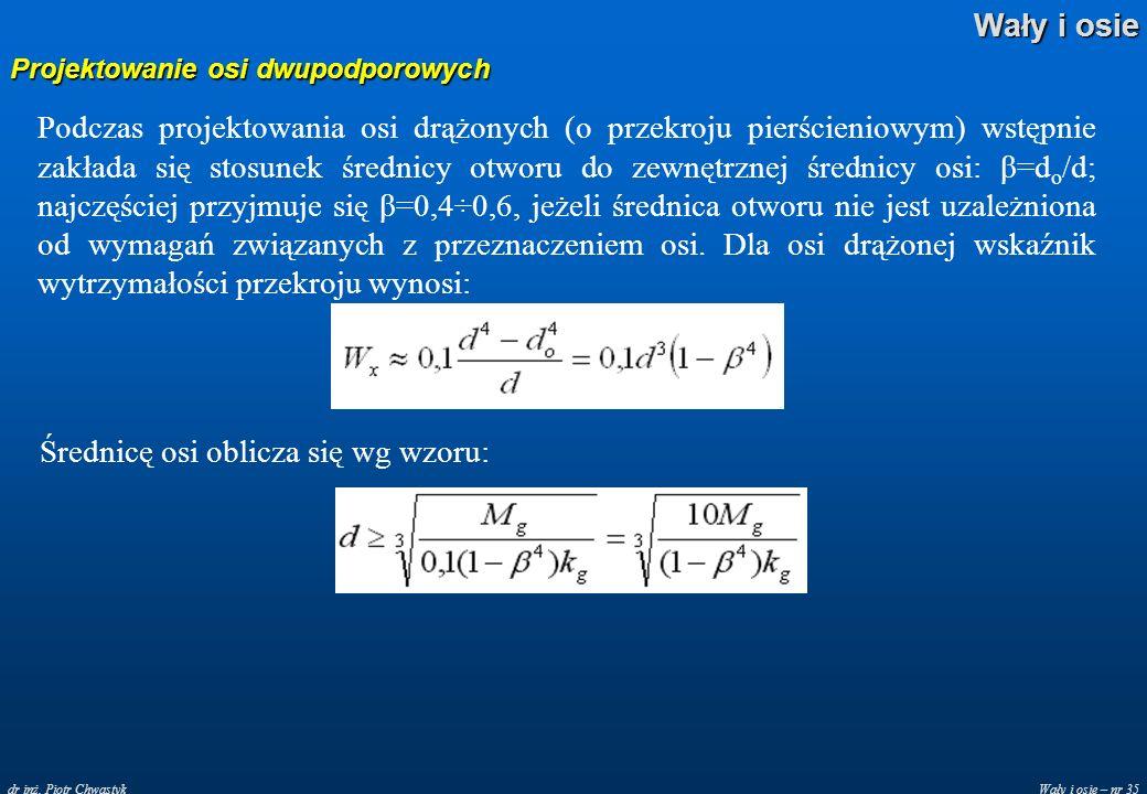 Wały i osie – nr 35 Wały i osie dr inż. Piotr Chwastyk Projektowanie osi dwupodporowych Podczas projektowania osi drążonych (o przekroju pierścieniowy