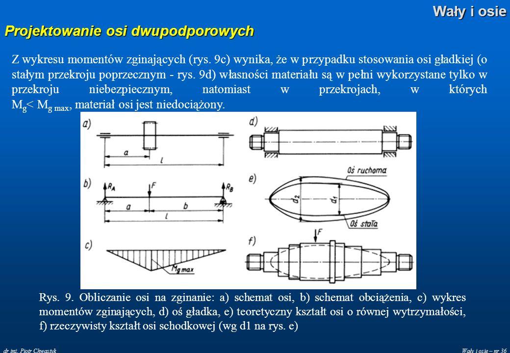 Wały i osie – nr 36 Wały i osie dr inż. Piotr Chwastyk Projektowanie osi dwupodporowych Z wykresu momentów zginających (rys. 9c) wynika, że w przypadk